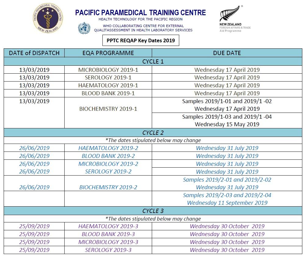 2019 EQA Schedule