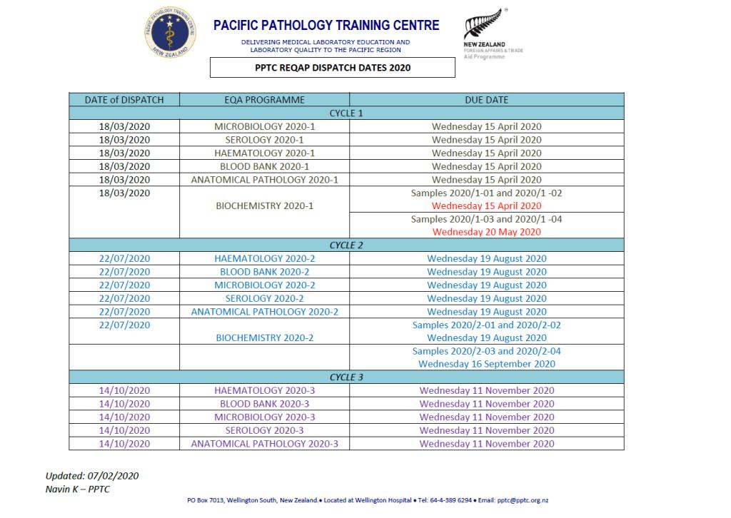EQA Dispatch Schedule 2020